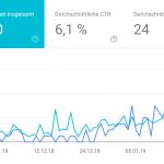 Leistung von tauchlampe.xyz in der Google Search Console bis Februar